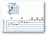 Using F Aug7 and the F Whole Tone Scale